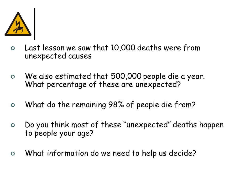 When is the biggest risk of dying before the age of 40.