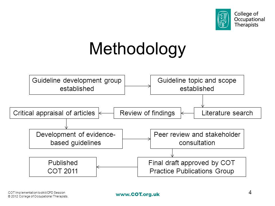 www.COT.org.uk Methodology 4 Guideline development group established Guideline topic and scope established Critical appraisal of articles Development of evidence- based guidelines Literature searchReview of findings Peer review and stakeholder consultation Final draft approved by COT Practice Publications Group Published COT 2011 COT Implementation toolkit/CPD Session © 2012 College of Occupational Therapists.