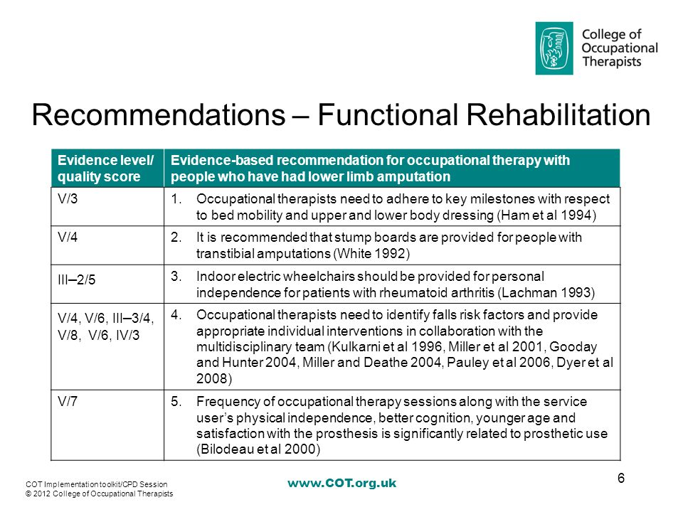 www.COT.org.uk Recommendations – Environment Evidence level/ quality score Evidence-based recommendation for occupational therapy with people who have had lower limb amputation V/21.Occupational therapy with older adults who have had an amputation due to peripheral vascular disease or diabetes mellitus should enhance function through environmental modification appropriate for wheelchair use (Collin et al 1992) 7 COT Implementation toolkit/CPD Session © 2012 College of Occupational Therapists