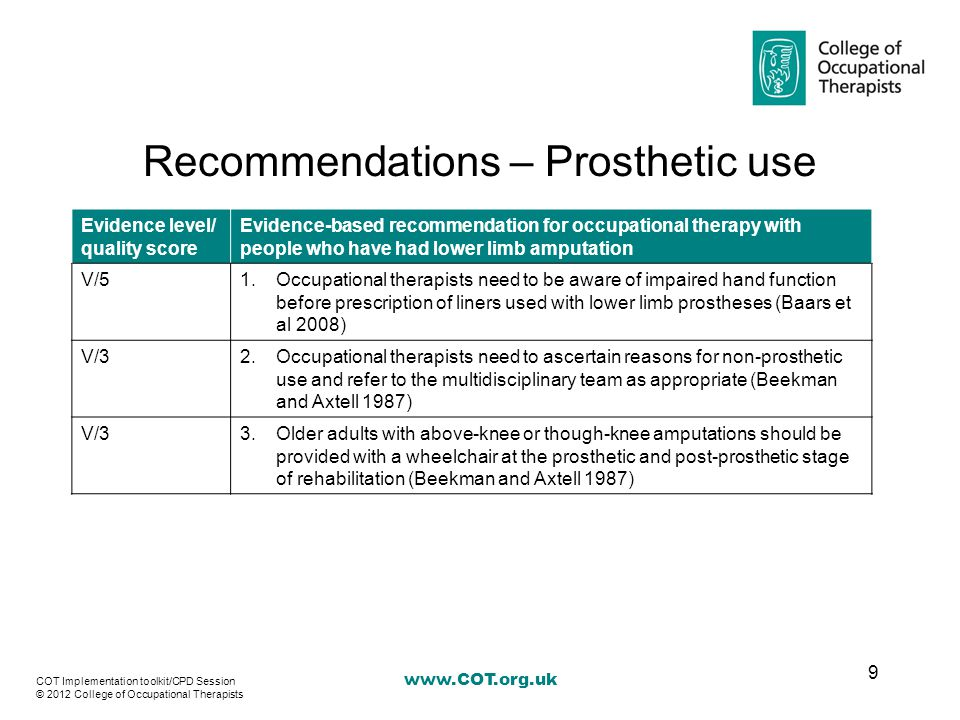 www.COT.org.uk Recommendations – Assessment tools and outcome measures Evidence level/ quality score Evidence-based recommendation for occupational therapy with people who have had lower limb amputation V/61.Occupational therapists should use the Amputee Activity Score (AAS) with lower limb prosthetic users to assess the level of activity a person achieves at discharge from prosthetic rehabilitation to review (Panesar et al 2001) V/62.Occupational therapists should use the Frenchay Activities Index (FAI) to determine the level of participation in extended activities of daily living following the rehabilitation and the prosthetic phase (Miller et al 2004) V/73.Occupational therapists should use the Patient Generated Index (PGI) measure to assess quality of life (QOL) outcomes in face-to-face assessment (Gallaghan and Condie 2003) V/74.Occupational therapists should use the Trinity Amputation and Prosthesis Experience Amputation Scales (TAPES) to assess adjustment to lower limb prostheses (Gallagher and MacLachlan 2000) 10 COT Implementation toolkit/CPD Session © 2012 College of Occupational Therapists