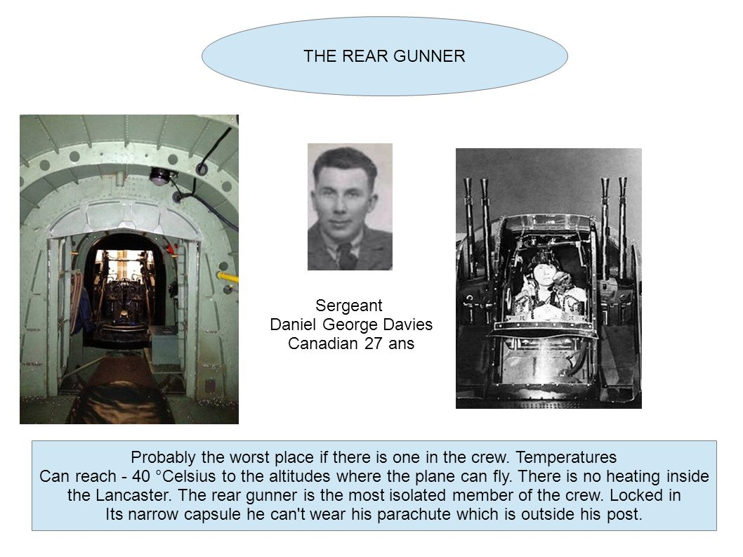 THE REAR GUNNER Probably the worst place if there is one in the crew.