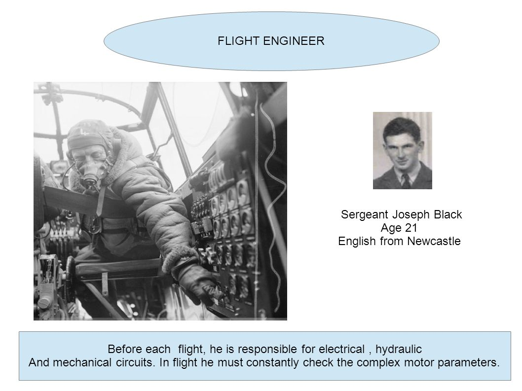 FLIGHT ENGINEER Sergeant Joseph Black Age 21 English from Newcastle Before each flight, he is responsible for electrical, hydraulic And mechanical circuits.
