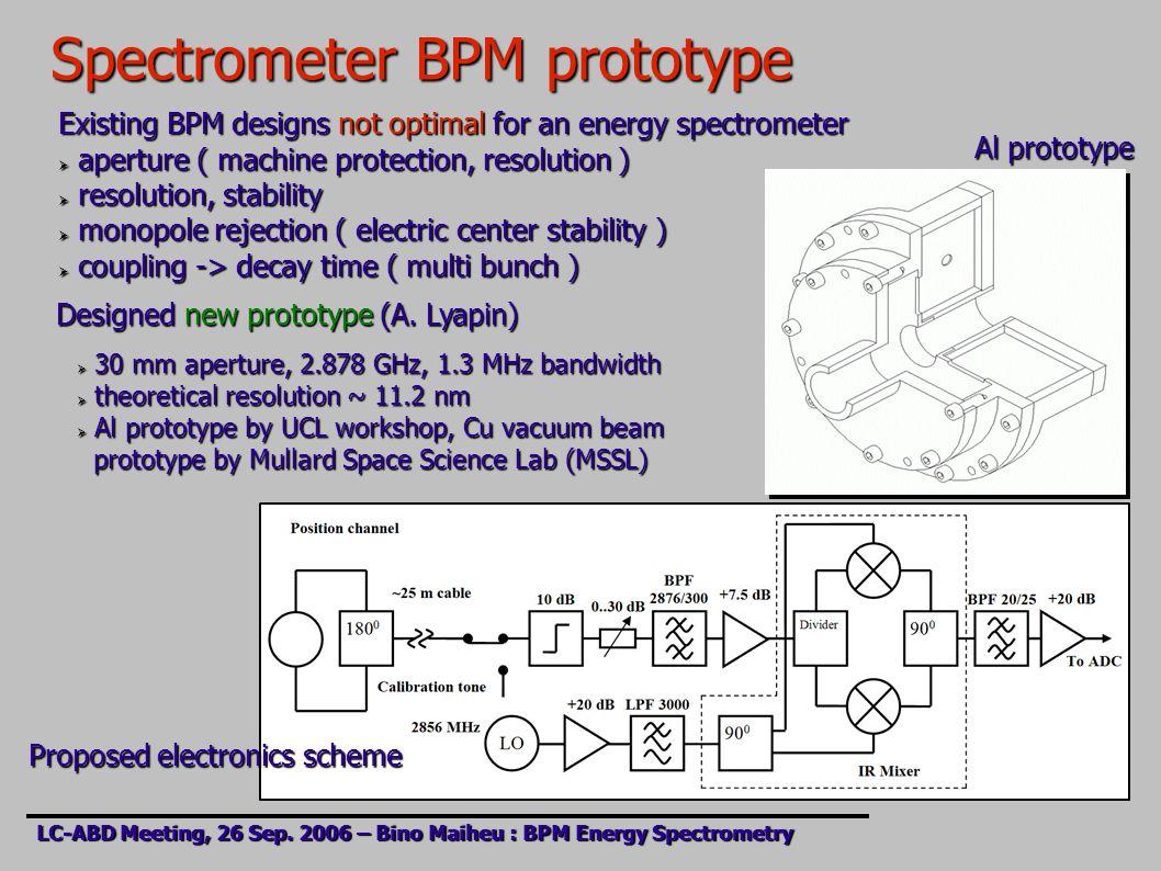 Spectrometer BPM prototype LC-ABD Meeting, 26 Sep.