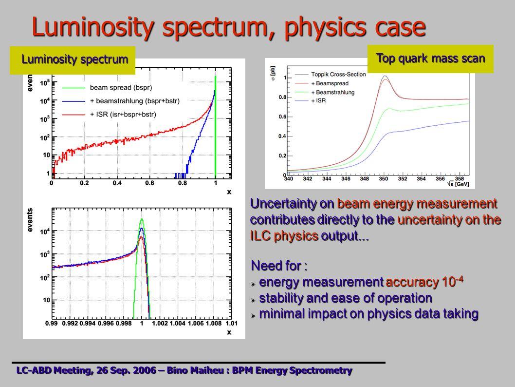 Luminosity spectrum, physics case LC-ABD Meeting, 26 Sep.