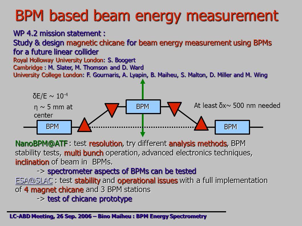 BPM based beam energy measurement LC-ABD Meeting, 26 Sep.