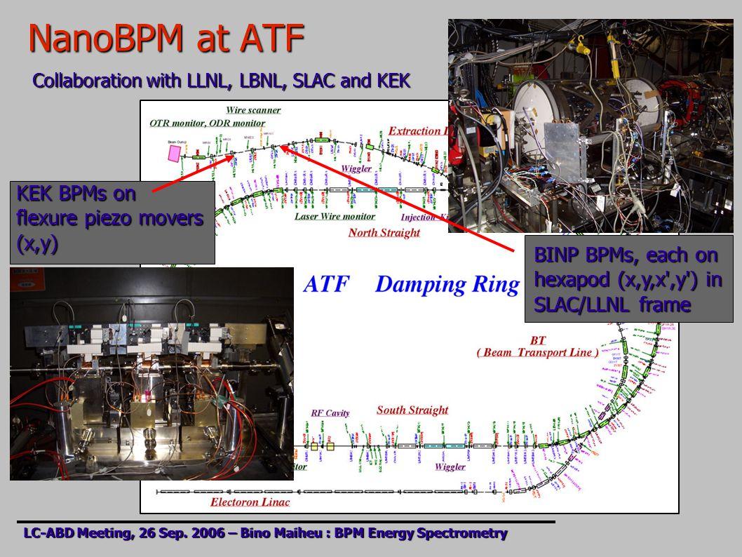 NanoBPM at ATF LC-ABD Meeting, 26 Sep.
