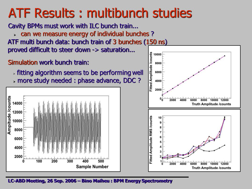 ATF Results : multibunch studies LC-ABD Meeting, 26 Sep.