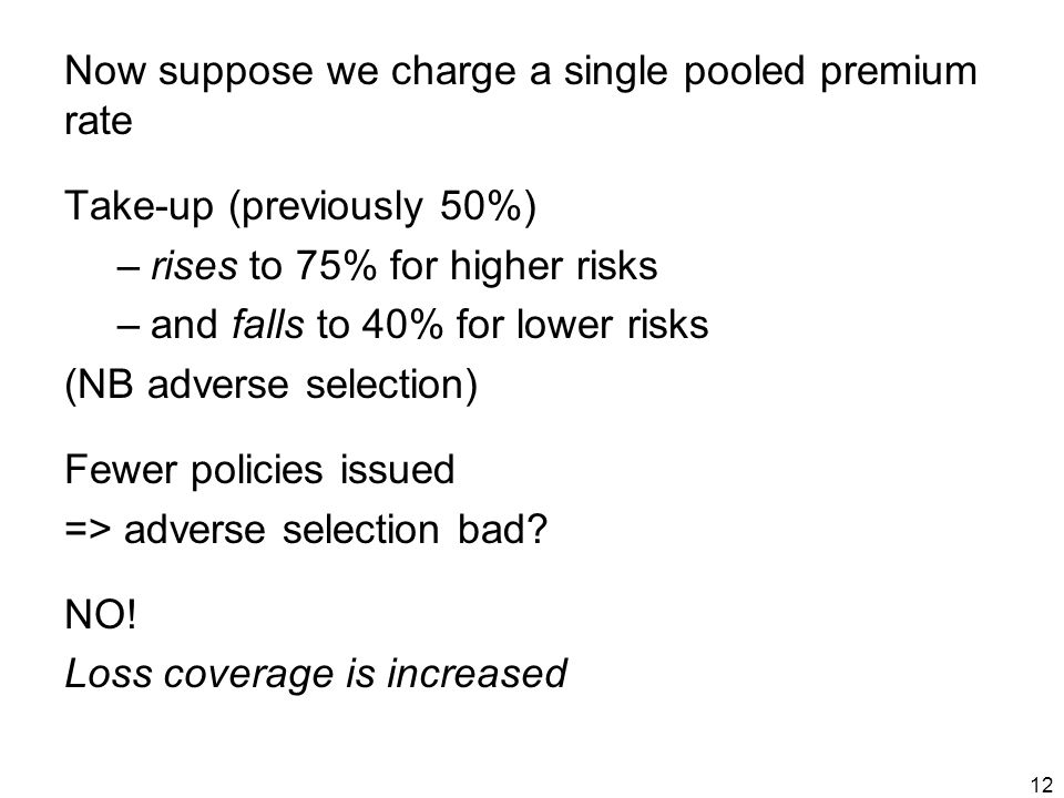 12 Now suppose we charge a single pooled premium rate Take-up (previously 50%) –rises to 75% for higher risks –and falls to 40% for lower risks (NB adverse selection) Fewer policies issued => adverse selection bad.