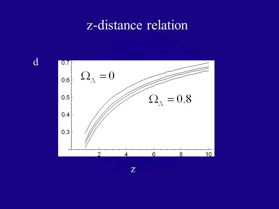 d z-distance relation z
