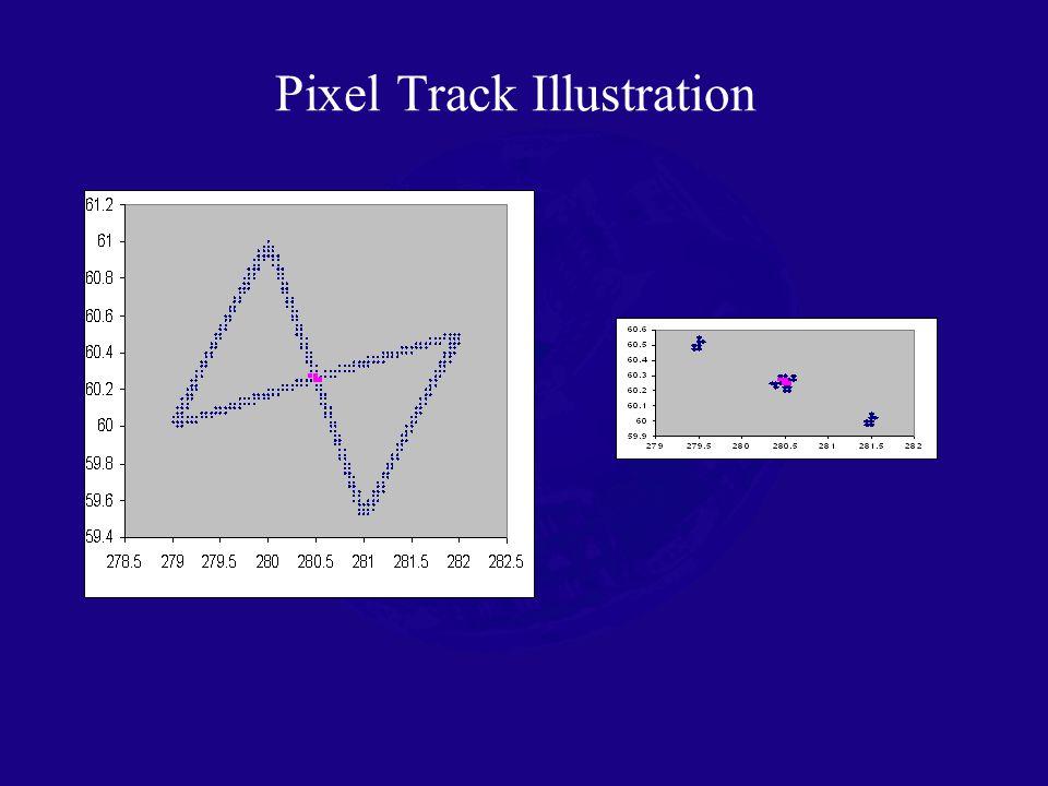Pixel Track Illustration