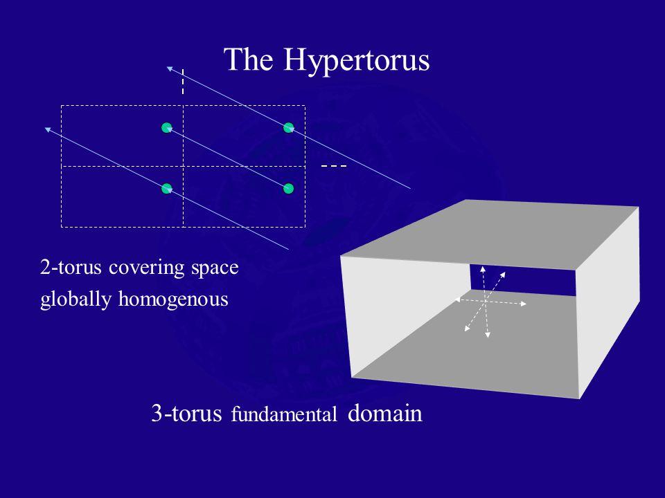 2-torus covering space globally homogenous The Hypertorus 3-torus fundamental domain