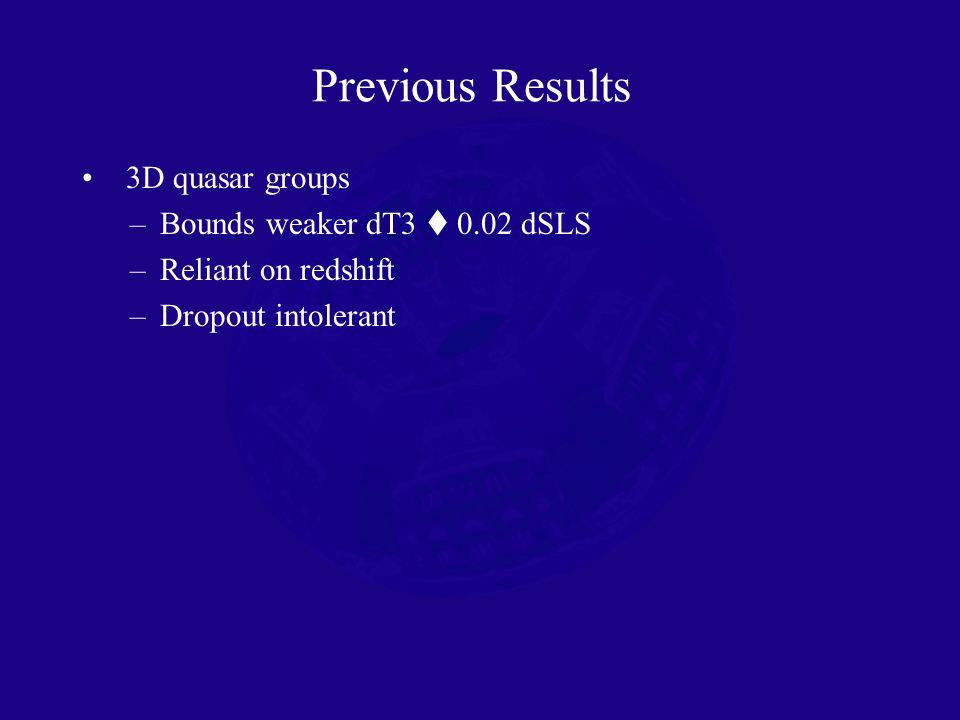 3D quasar groups –Bounds weaker dT3  0.02 dSLS –Reliant on redshift –Dropout intolerant Previous Results