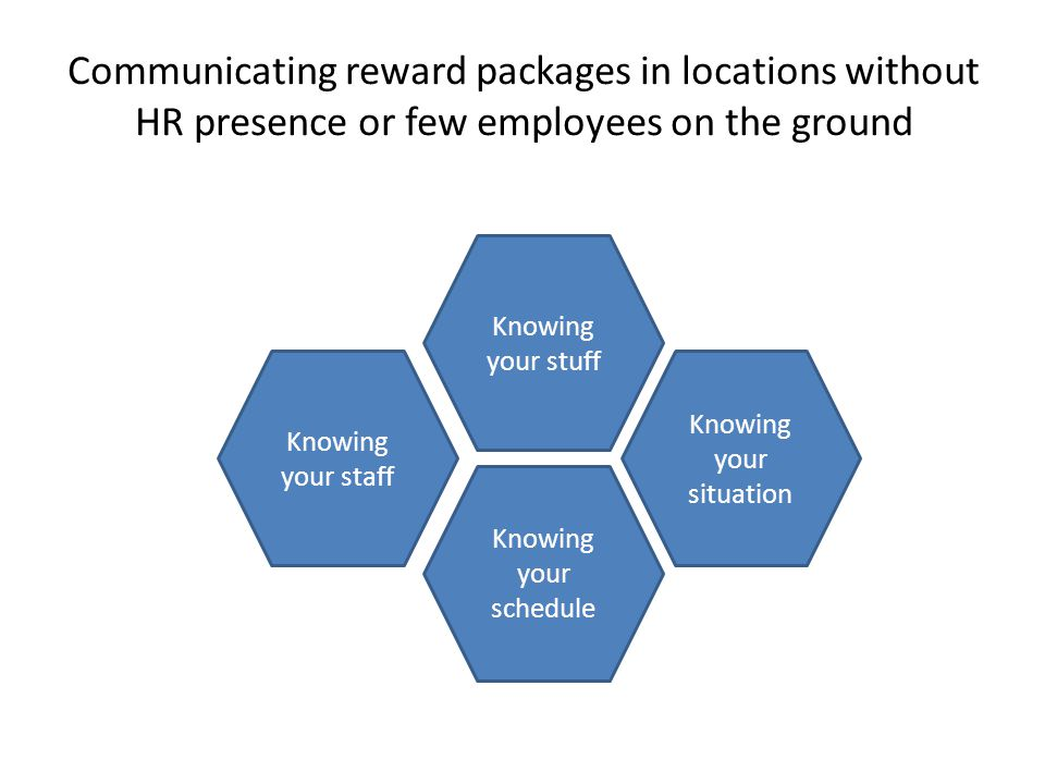 Communicating reward packages in locations without HR presence or few employees on the ground Knowing your stuff Knowing your staff Knowing your situa