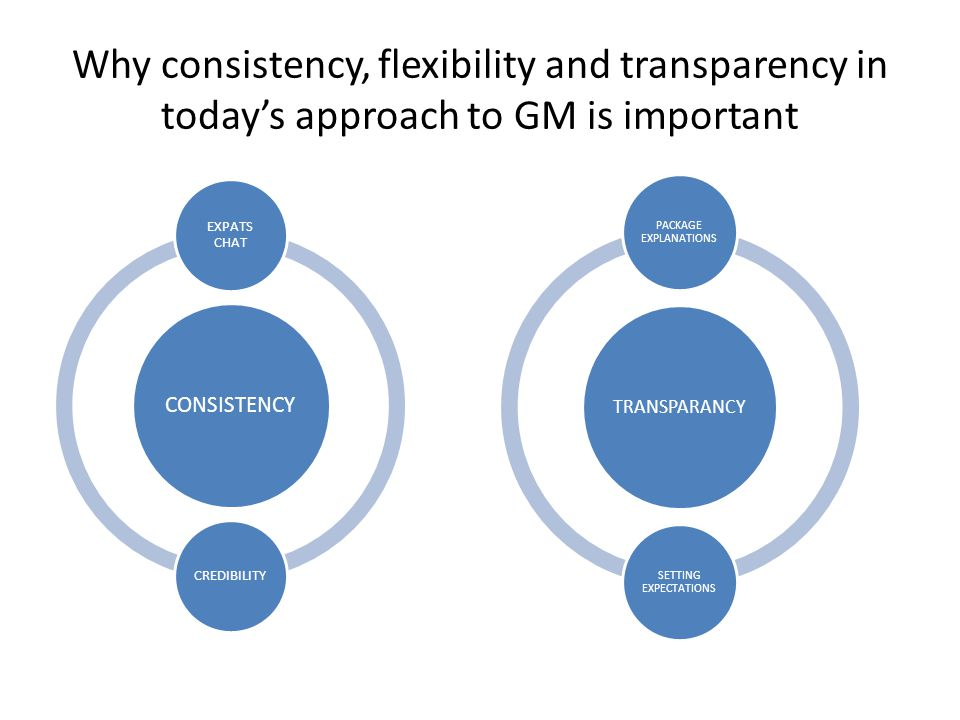 Why consistency, flexibility and transparency in today's approach to GM is important FLEXIBILITY LUMP SUM PACKAGES DIFFERING NEEDS 91% of Gen Y prefer to research and book travel online and this extends to relocation Source: Move Guides, Gen Y and Global Mobility Published 2012 93% of young professionals expect to live and work abroad during their careers By 2025, Gen Y (born after 1980) will make up 75% of the global workforce Global mobility teams need to adapt to offer more online, transparent and flexible offerings to meet the needs and expectations of Gen Y