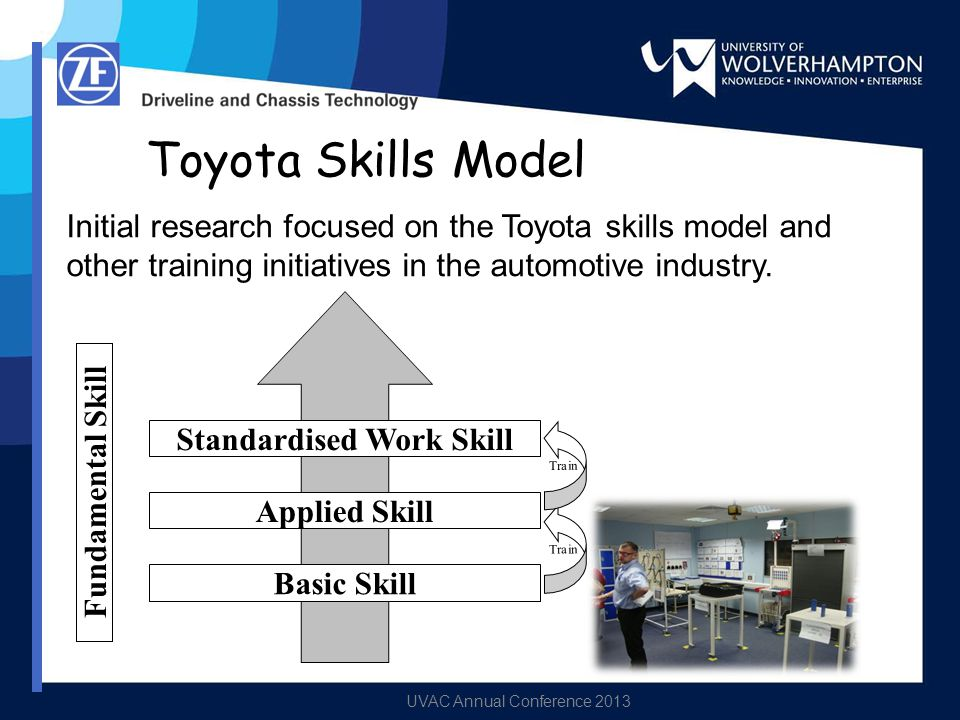 UVAC Annual Conference 2013 Toyota Skills Model Basic Skill Applied Skill Standardised Work Skill Train Fundamental Skill Initial research focused on the Toyota skills model and other training initiatives in the automotive industry.