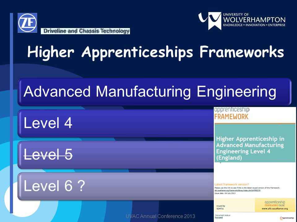 Higher Apprenticeships Frameworks Advanced Manufacturing EngineeringLevel 4Level 5Level 6 ?