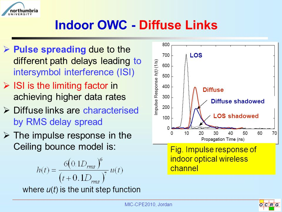 MIC-CPE2010, Jordan Indoor OWC - Diffuse Links  Pulse spreading due to the different path delays leading to intersymbol interference (ISI)  ISI is the limiting factor in achieving higher data rates  Diffuse links are characterised by RMS delay spread  The impulse response in the Ceiling bounce model is: LOS Diffuse Diffuse shadowed LOS shadowed where u(t) is the unit step function Fig.