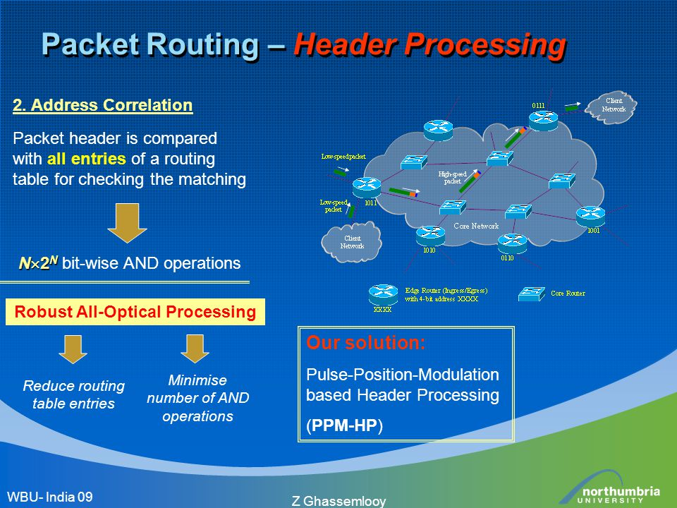 Z Ghassemlooy Packet Routing – Header Processing Robust All-Optical Processing Packet header is compared with all entries of a routing table for check