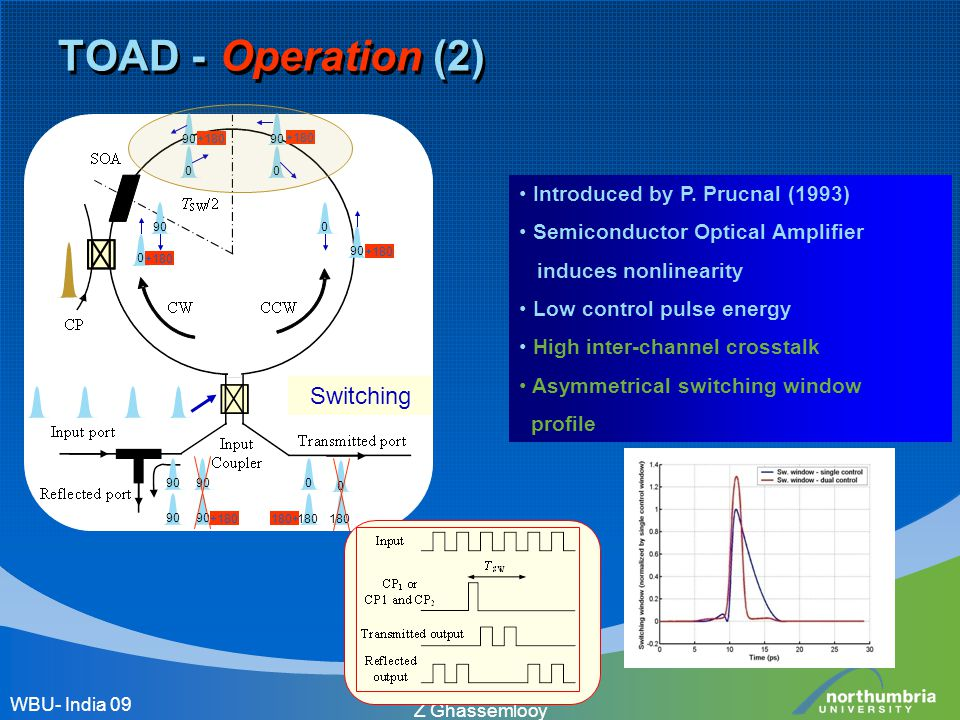 Z Ghassemlooy TOAD - Operation (2) Switching Introduced by P.