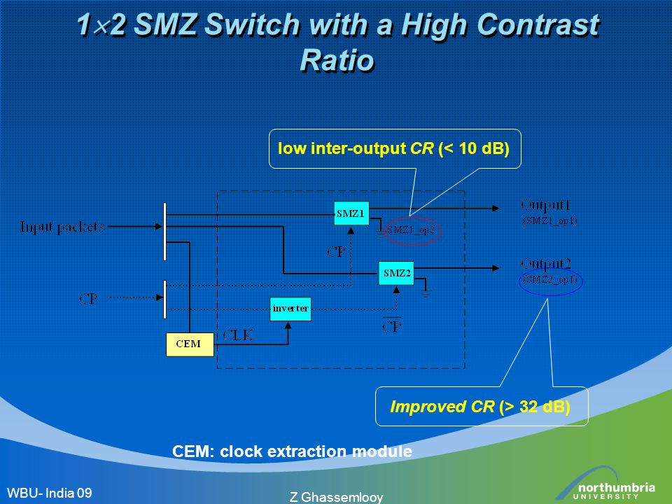 1  2 SMZ Switch with a High Contrast Ratio WBU- India 09 Z Ghassemlooy CEM: clock extraction module low inter-output CR (< 10 dB) Improved CR (> 32 d