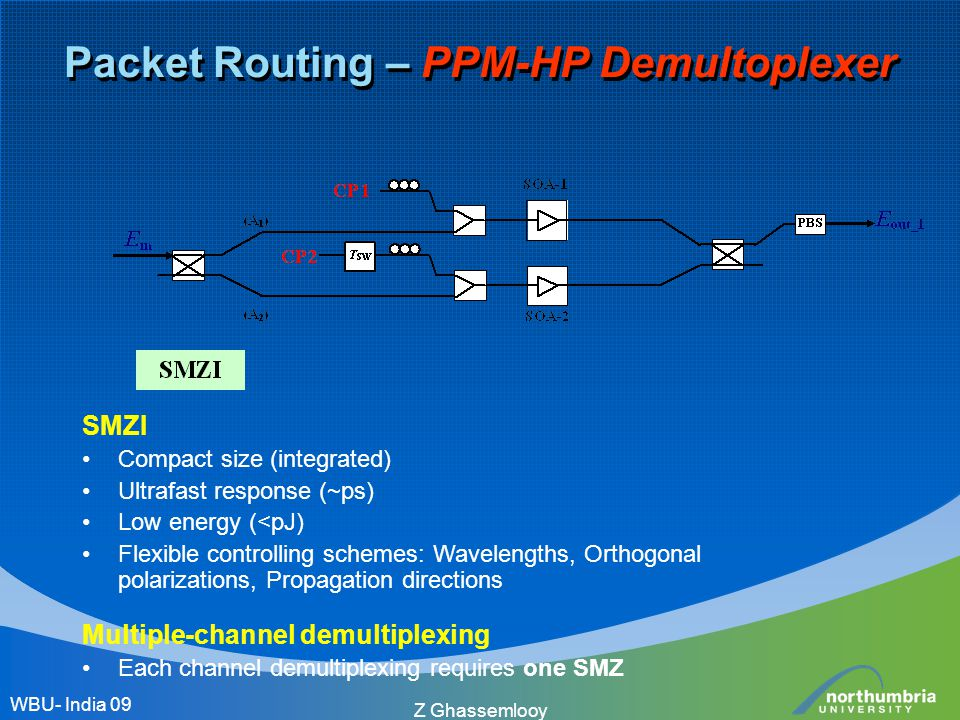 Z Ghassemlooy Packet Routing – PPM-HP Demultoplexer SMZI Compact size (integrated) Ultrafast response (~ps) Low energy (<pJ) Flexible controlling sche