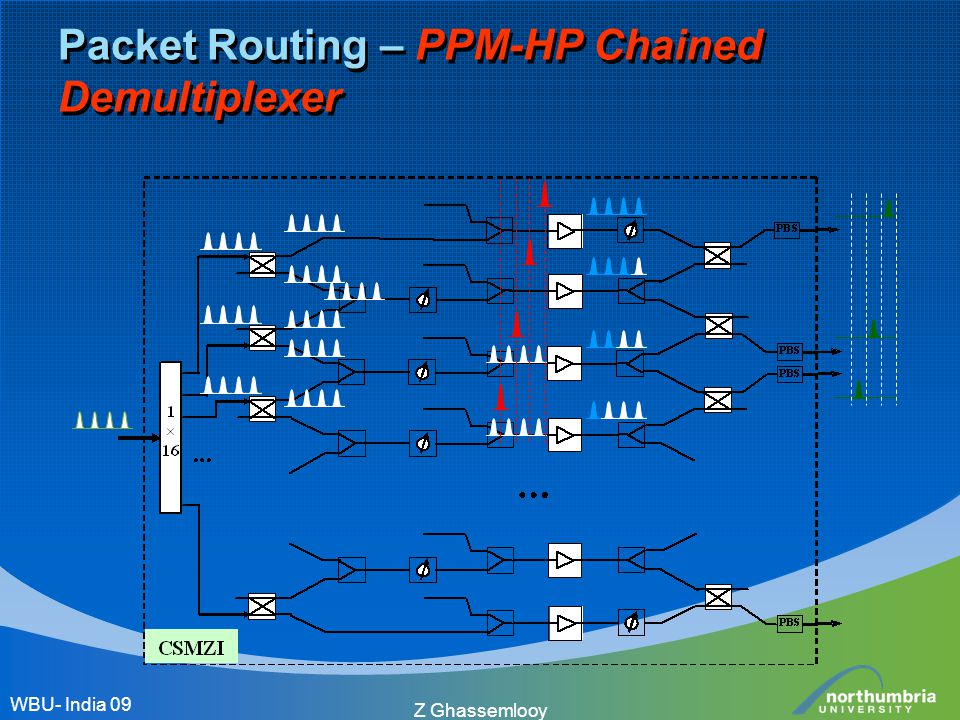 Z Ghassemlooy Packet Routing – PPM-HP Chained Demultiplexer WBU- India 09