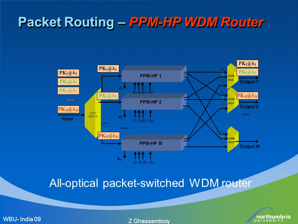 Z Ghassemlooy All-optical packet-switched WDM router WDM MUX WDM MUX Input Output 1 Output 2 WDM DEMUX … … WDM MUX e 1 e 2 e M … … … E 1 E 2 E 3 E M PPM-HP 1 PPM-HP 2 … … … PPM-HP M … OutputM...