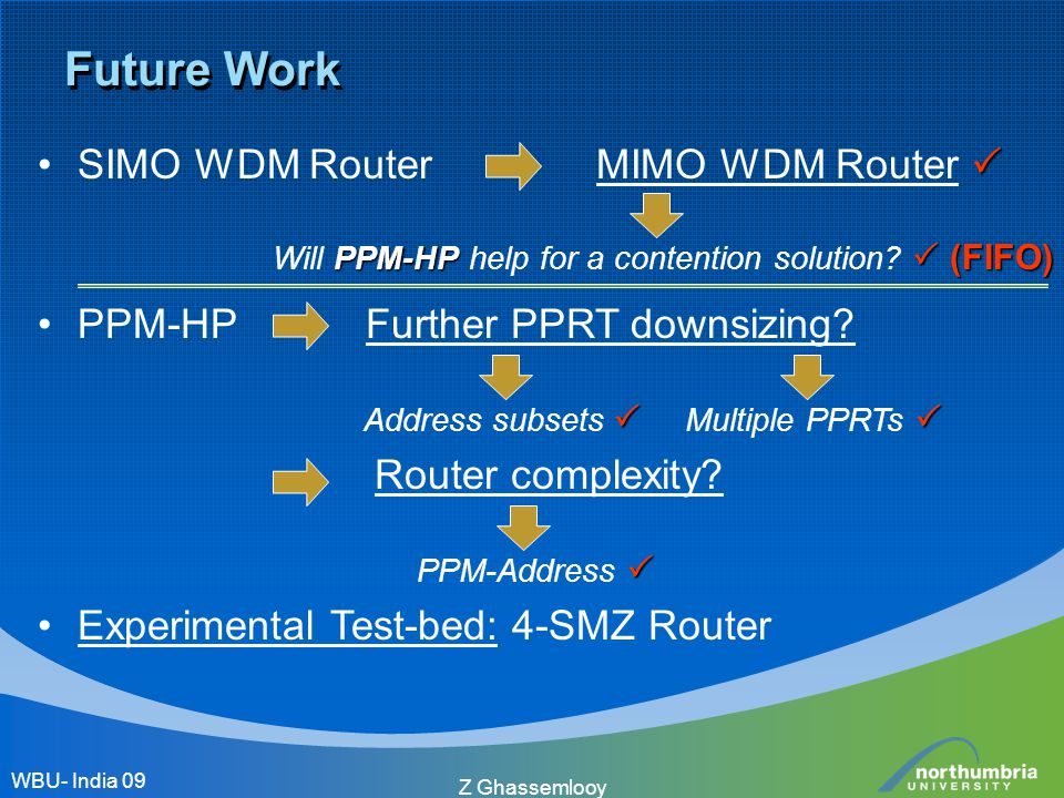 Z Ghassemlooy Future Work SIMO WDM Router PPM-HP  (FIFO) Will PPM-HP help for a contention solution.