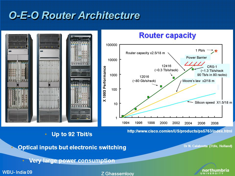 O-E-O Router Architecture http://www.cisco.com/en/US/products/ps5763/index.html Up to 92 Tbit/s Optical inputs but electronic switching Very large pow