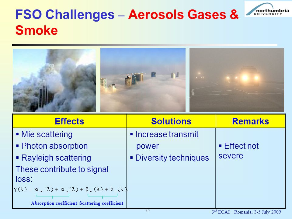 FSO Challenges – Aerosols Gases & Smoke  Mie scattering  Photon absorption  Rayleigh scattering These contribute to signal loss:  Increase transmi