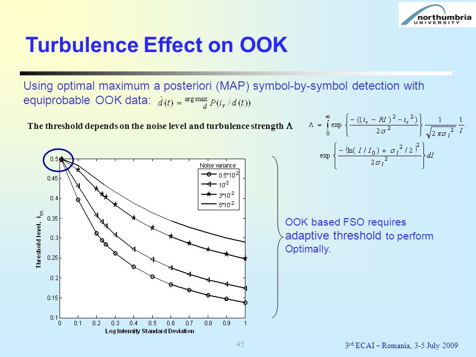 Using optimal maximum a posteriori (MAP) symbol-by-symbol detection with equiprobable OOK data: Turbulence Effect on OOK OOK based FSO requires adapti