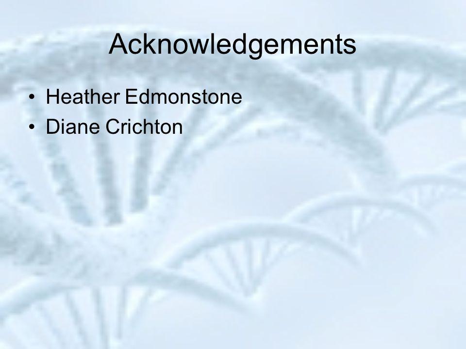 Acknowledgements Heather Edmonstone Diane Crichton