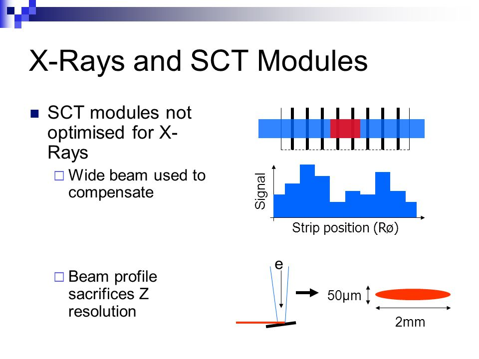 X-Rays and SCT Modules SCT modules not optimised for X- Rays  Wide beam used to compensate  Beam profile sacrifices Z resolution Strip position (Rø) Signal e 50μm 2mm