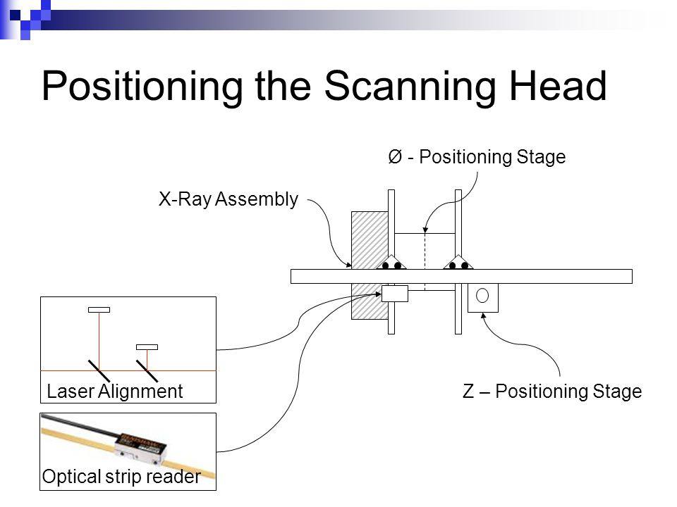 Positioning the Scanning Head Z – Positioning Stage Ø - Positioning Stage X-Ray Assembly Optical strip reader Laser Alignment