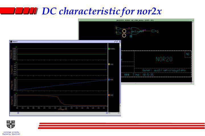 Cambridge University Engineering Department DC characteristic for nor2x