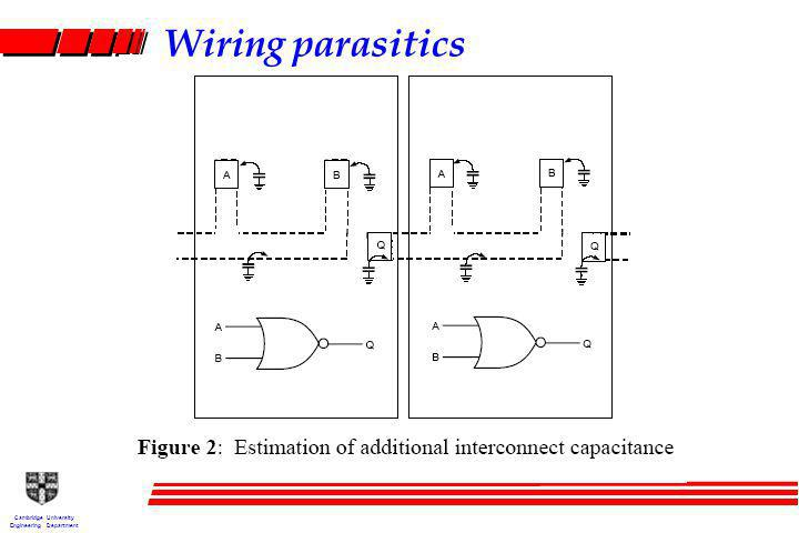 Cambridge University Engineering Department Wiring parasitics