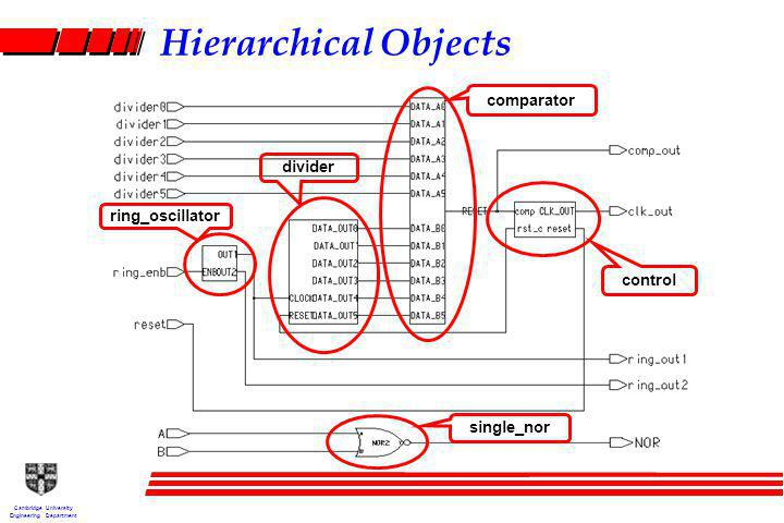 Cambridge University Engineering Department Hierarchical Objects ring_oscillator control divider comparator single_nor
