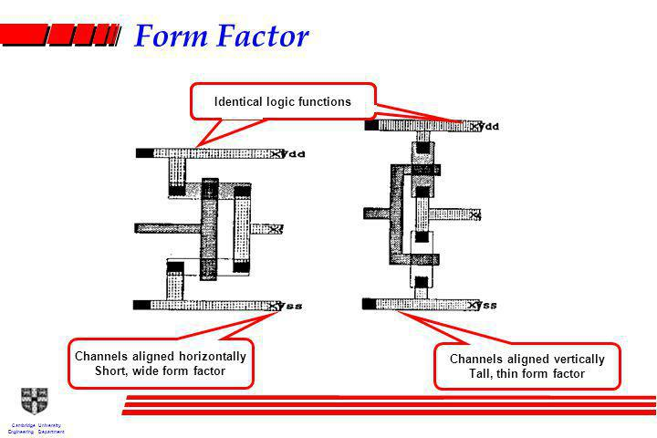 Cambridge University Engineering Department Form Factor Channels aligned horizontally Short, wide form factor Channels aligned vertically Tall, thin form factor Identical logic functions