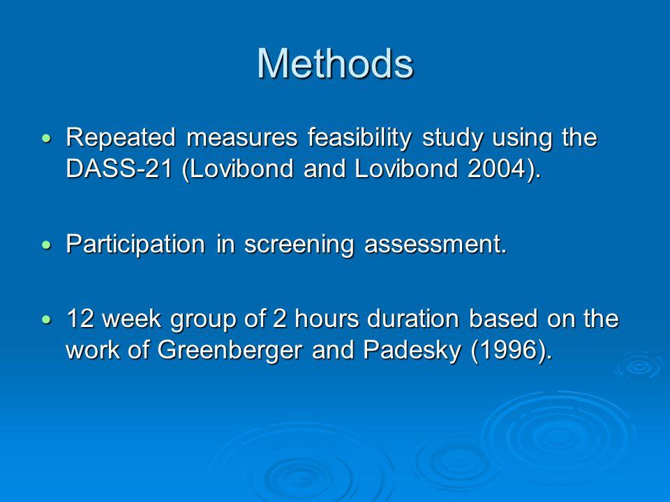 Methods Repeated measures feasibility study using the DASS-21 (Lovibond and Lovibond 2004).