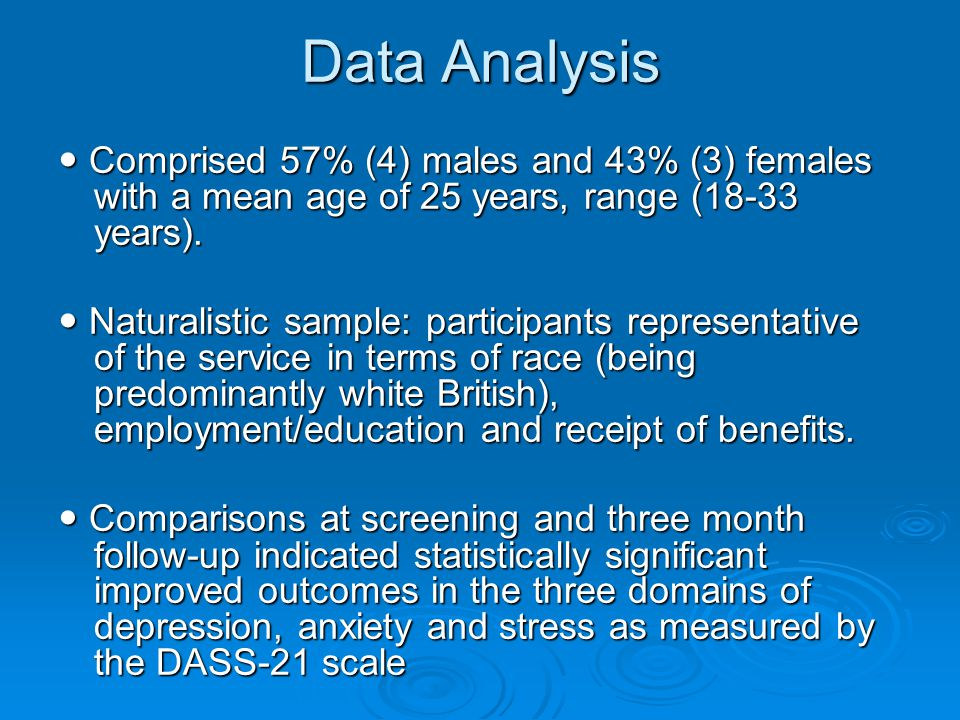 Data Analysis Comprised 57% (4) males and 43% (3) females with a mean age of 25 years, range (18-33 years).