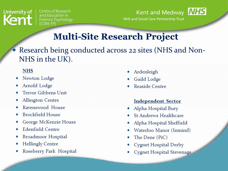 Research being conducted across 22 sites (NHS and Non- NHS in the UK). Multi-Site Research Project Ardenleigh Guild Lodge Reaside Centre Independent S