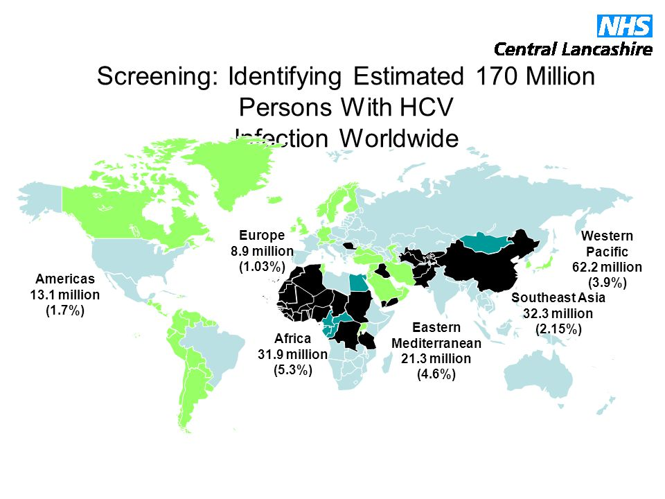 Screening: Identifying Estimated 170 Million Persons With HCV Infection Worldwide Europe 8.9 million (1.03%) Americas 13.1 million (1.7%) Africa 31.9 million (5.3%) Western Pacific 62.2 million (3.9%) Eastern Mediterranean 21.3 million (4.6%) Southeast Asia 32.3 million (2.15%)