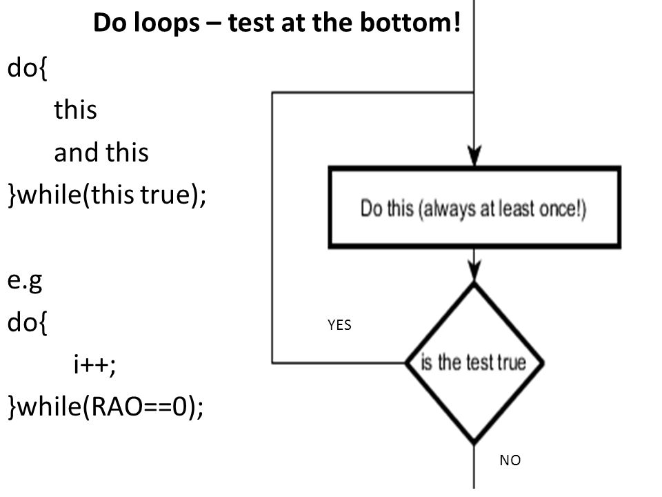 do{ this and this }while(this true); e.g do{ i++; }while(RAO==0); YES NO Do loops – test at the bottom!