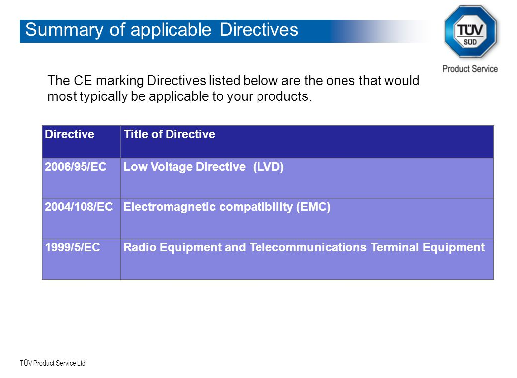 TÜV Product Service Ltd Summary of applicable Directives DirectiveTitle of Directive 2006/95/ECLow Voltage Directive (LVD) 2004/108/ECElectromagnetic