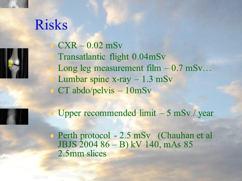 25 iv 06 Risks  CXR – 0.02 mSv  Transatlantic flight 0.04mSv  Long leg measurement film – 0.7 mSv…  Lumbar spine x-ray – 1.3 mSv  CT abdo/pelvis – 10mSv  Upper recommended limit – 5 mSv / year  Perth protocol mSv (Chauhan et al JBJS – B) kV 140, mAs mm slices
