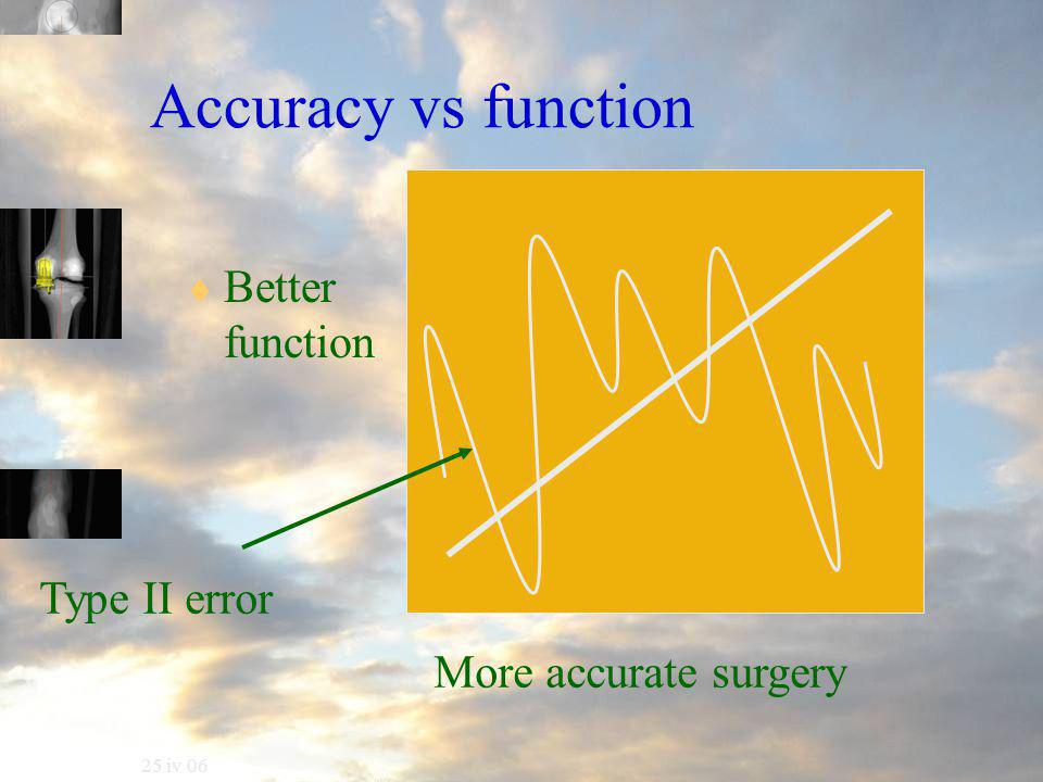 25 iv 06 Accuracy vs function  Better function More accurate surgery Type II error