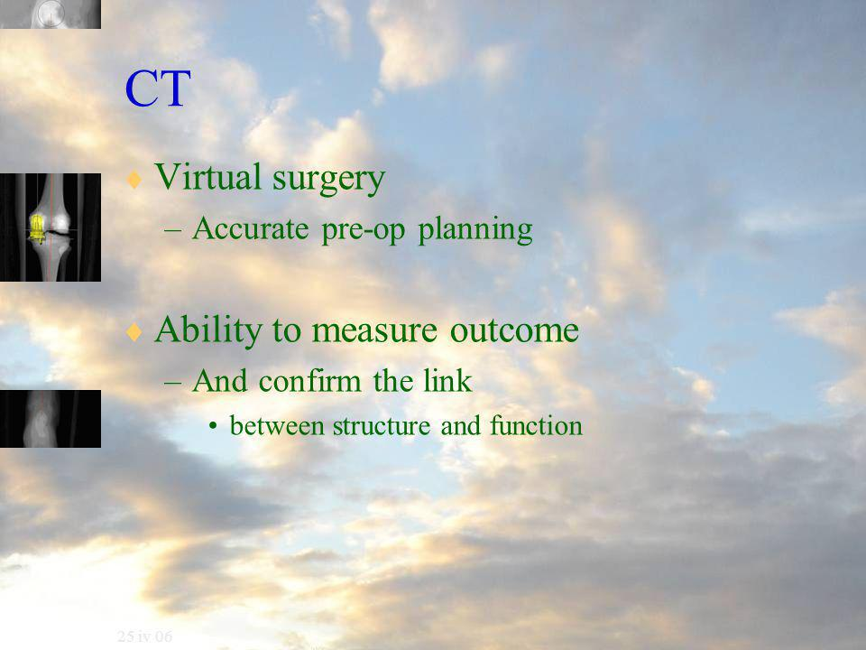 25 iv 06 CT  Virtual surgery –Accurate pre-op planning  Ability to measure outcome –And confirm the link between structure and function