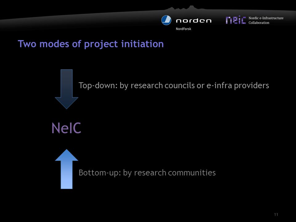 11 Two modes of project initiation Top-down: by research councils or e-infra providers Bottom-up: by research communities NeIC
