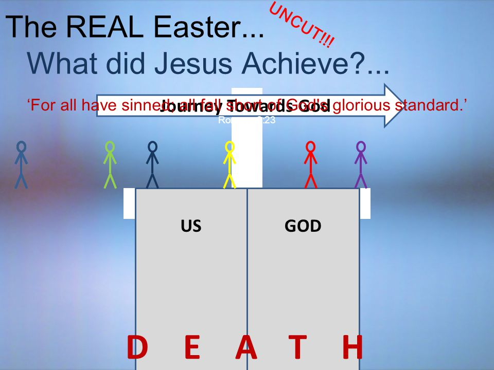 The REAL Easter... UNCUT!!. What did Jesus Achieve ...
