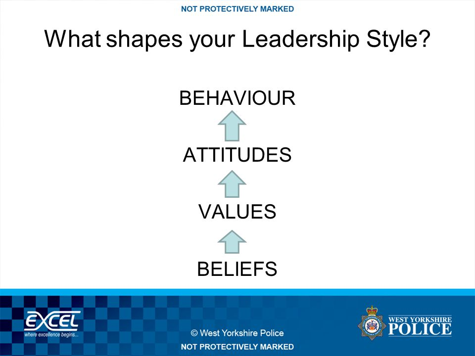 What shapes your Leadership Style BEHAVIOUR ATTITUDES VALUES BELIEFS